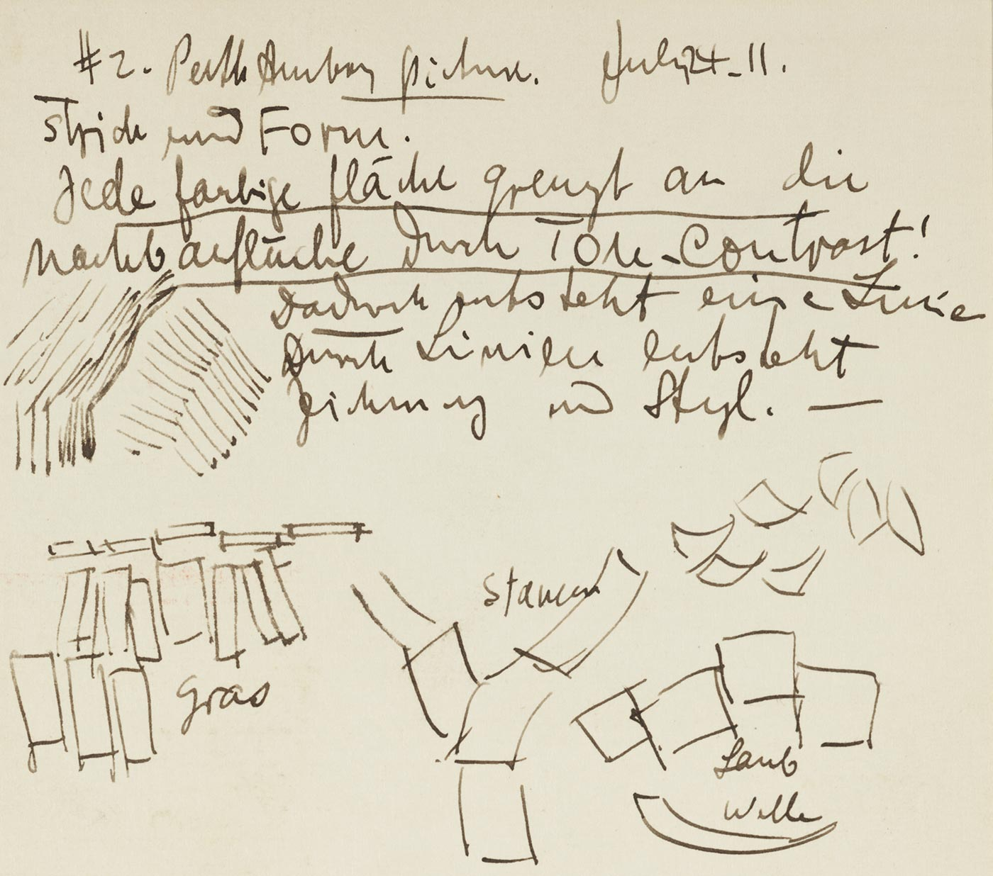 """A detail view of Oscar Bluemner's notebook recording the conception of the work, """"#2 Perth Amboy picture."""""""