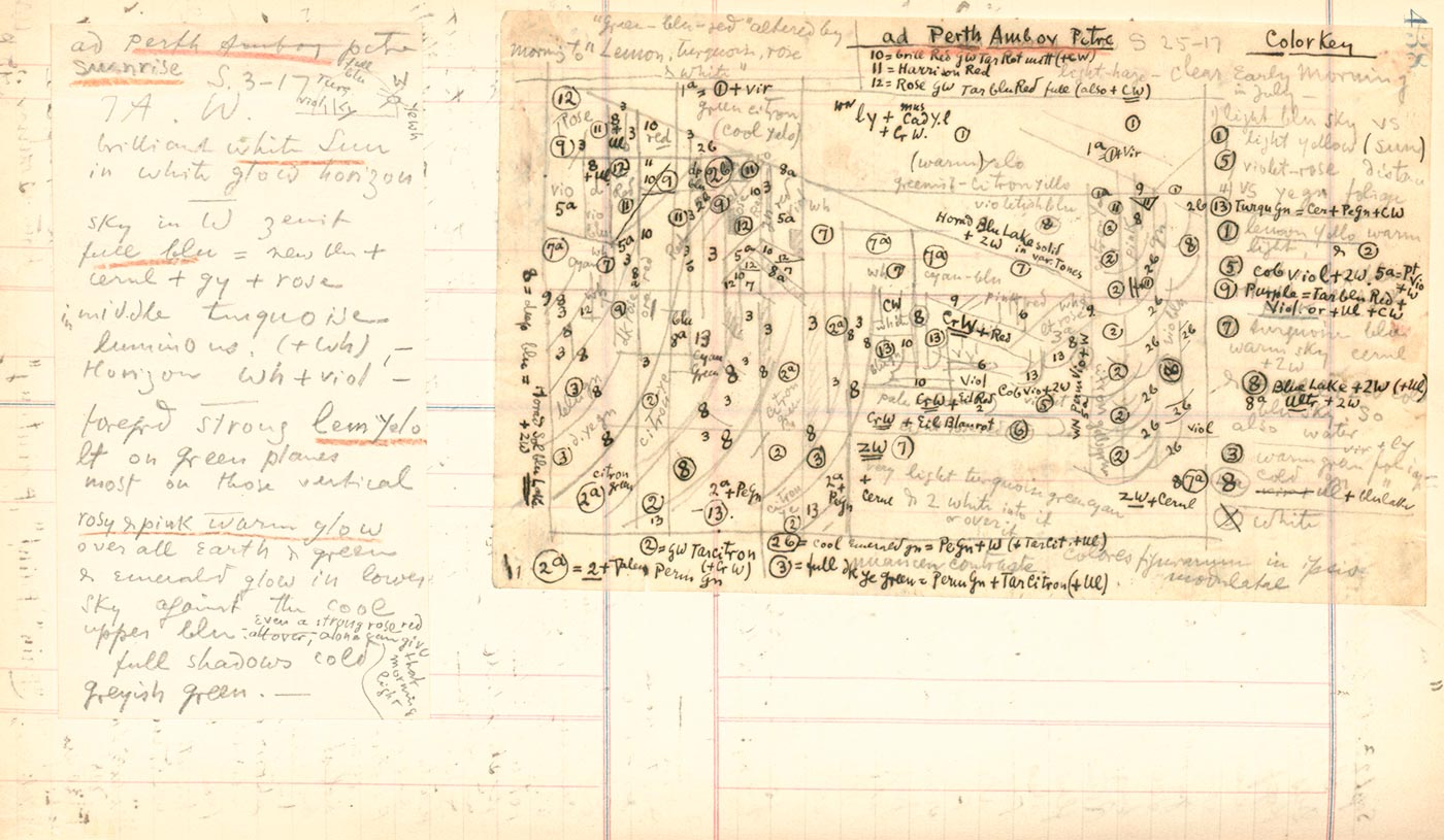 Oscar Bluemner's diary entry with extensive notes and details about the work Perth Amboy West (Tottenville).